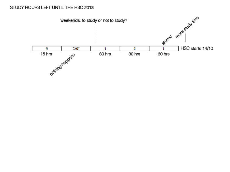updated_study_graph